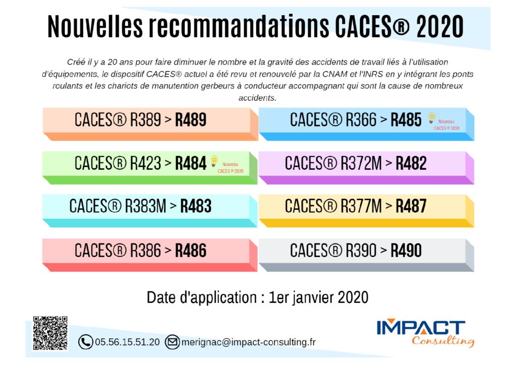 Nouvelles recommandations CACES® 2020
